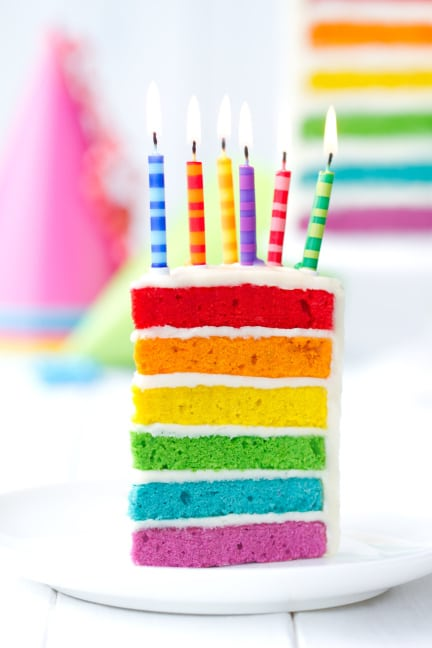 Rainbow Birthday Party Theme Ideas. Wait until you see the cute idea for decorating cupcakes as a birthday party activity. Find the idea on www.Embellishmints.com